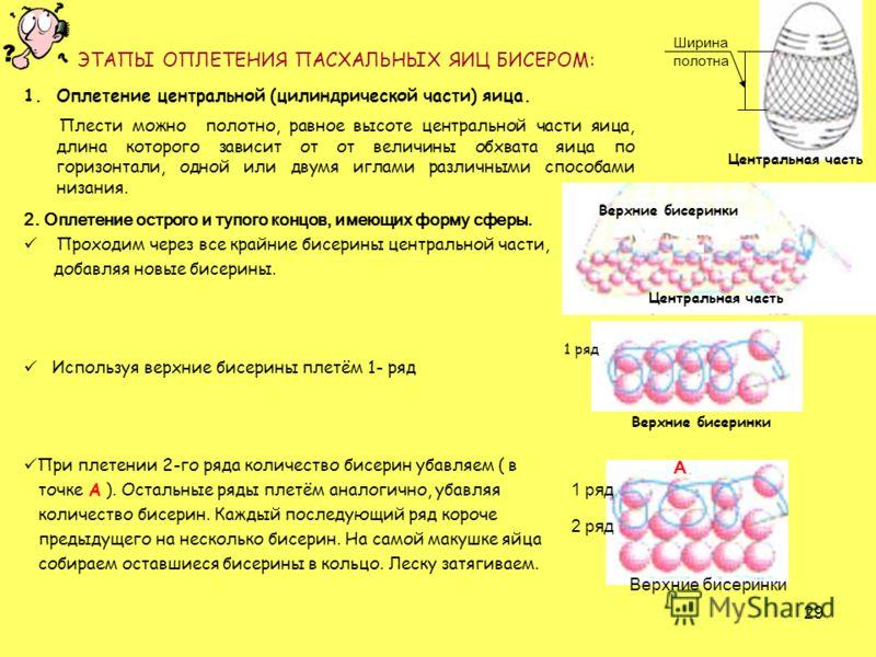 29 Центральная часть Верхние бисеринки А 1 ряд 2 ряд Центральная часть Ширина полотна 1 ряд Верхние бисеринки ЭТАПЫ ОПЛЕТЕНИЯ ПАСХАЛЬНЫХ ЯИЦ БИСЕРОМ: 1.Оплетение центральной (цилиндрической части) яица. Плести можно полотно, равное высоте центральной