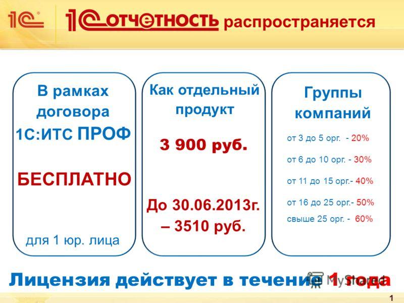 распространяется В рамках договора 1С:ИТС ПРОФ БЕСПЛАТНО Как отдельный продукт 3 900 руб. До 30.06.2013г. – 3510 руб. Группы компаний от 3 до 5 орг. - 20% от 6 до 10 орг. - 30% от 11 до 15 орг.- 40% от 16 до 25 орг.- 50% свыше 25 орг. - 60% Лицензия
