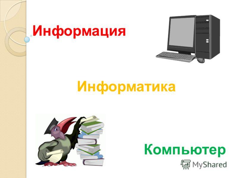 Информация Информатика Компьютер