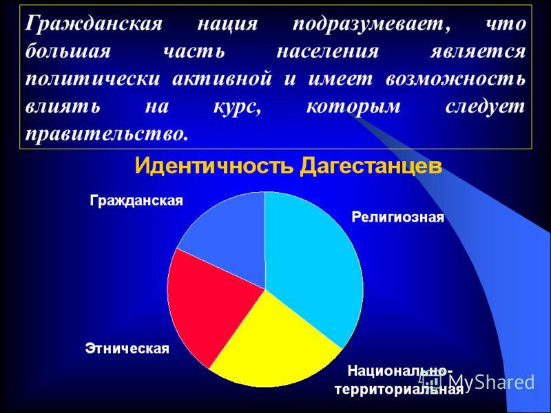 Гражданская нация подразумевает, что большая часть населения является политически активной и имеет возможность влиять на курс, которым следует правительство.