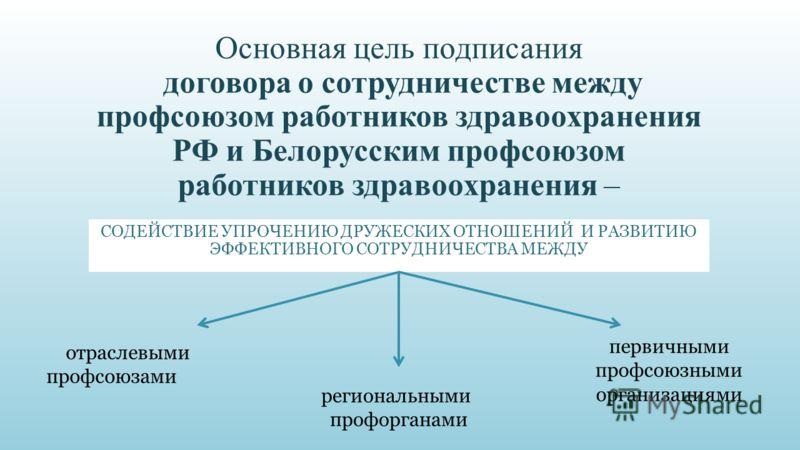 Основная цель подписания договора о сотрудничестве между профсоюзом работников здравоохранения РФ и Белорусским профсоюзом работников здравоохранения – СОДЕЙСТВИЕ УПРОЧЕНИЮ ДРУЖЕСКИХ ОТНОШЕНИЙ И РАЗВИТИЮ ЭФФЕКТИВНОГО СОТРУДНИЧЕСТВА МЕЖДУ отраслевыми