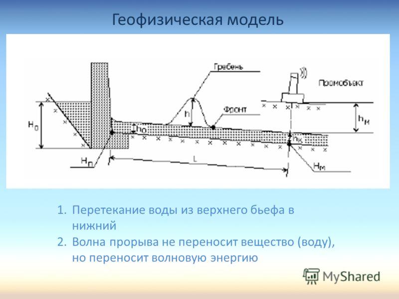Геофизическая модель 1.Перетекание воды из верхнего бьефа в нижний 2.Волна прорыва не переносит вещество (воду), но переносит волновую энергию