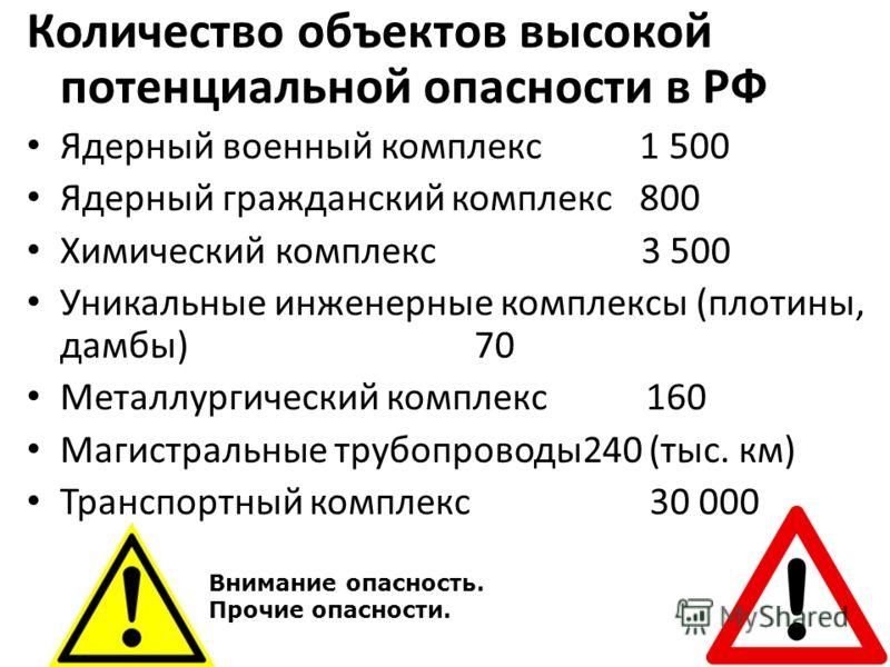 Количество объектов высокой потенциальной опасности в РФ Ядерный военный комплекс 1 500 Ядерный гражданский комплекс 800 Химический комплекс 3 500 Уникальные инженерные комплексы (плотины, дамбы) 70 Металлургический комплекс 160 Магистральные трубопр