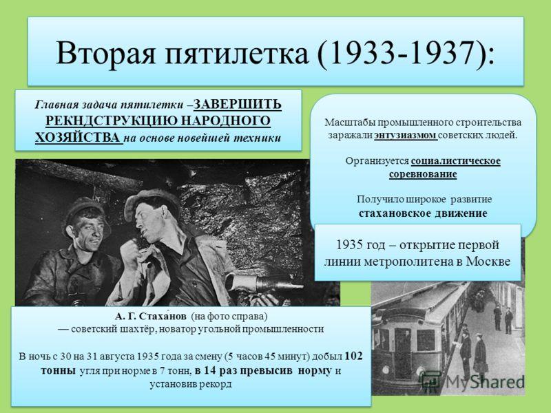 Вторая пятилетка (1933-1937): Главная задача пятилетки – ЗАВЕРШИТЬ РЕКНДСТРУКЦИЮ НАРОДНОГО ХОЗЯЙСТВА на основе новейшей техники Масштабы промышленного строительства заражали энтузиазмом советских людей. Организуется социалистическое соревнование Полу