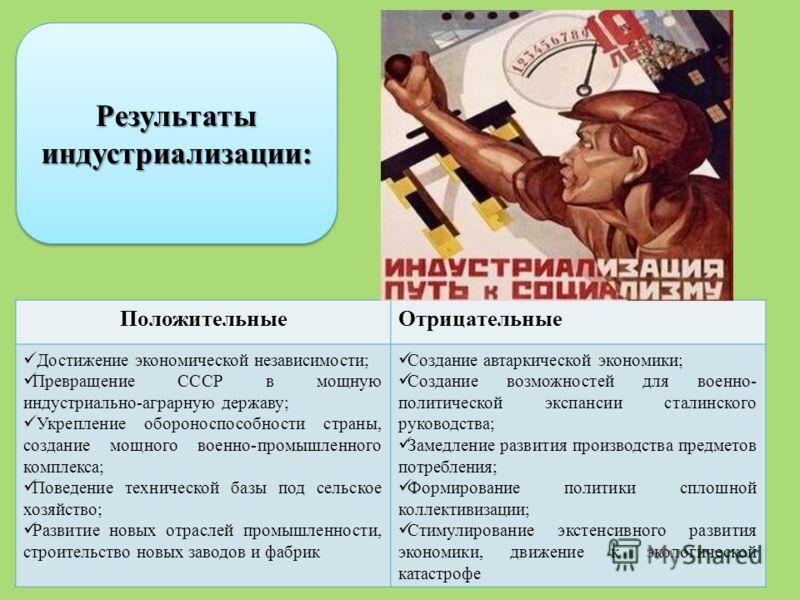 ПоложительныеОтрицательные Достижение экономической независимости; Превращение СССР в мощную индустриально-аграрную державу; Укрепление обороноспособности страны, создание мощного военно-промышленного комплекса; Поведение технической базы под сельско