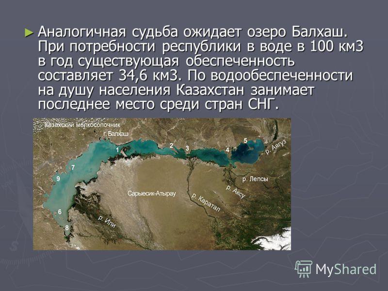Аналогичная судьба ожидает озеро Балхаш. При потребности республики в воде в 100 км3 в год существующая обеспеченность составляет 34,6 км3. По водообеспеченности на душу населения Казахстан занимает последнее место среди стран CНГ. Аналогичная судьба