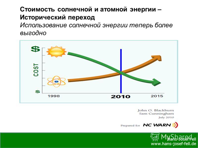 Hans-Josef Fell www.hans-josef-fell.de Стоимость солнечной и атомной энергии – Исторический переход Использование солнечной энергии теперь более выгодно