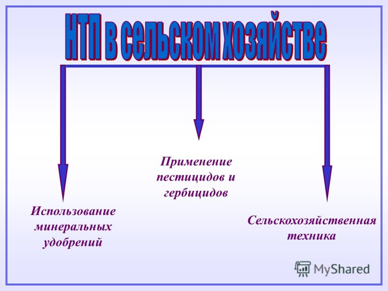 Использование минеральных удобрений Применение пестицидов и гербицидов Сельскохозяйственная техника