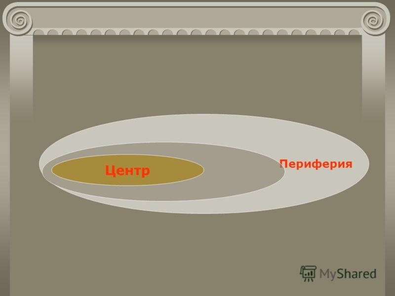 Периферия Центр