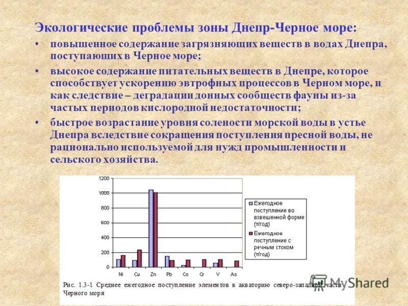Экологические проблемы зоны Днепр-Черное море: повышенное содержание загрязняющих веществ в водах Днепра, поступающих в Черное море; высокое содержание питательных веществ в Днепре, которое способствует ускорению эвтрофных процессов в Черном море, и