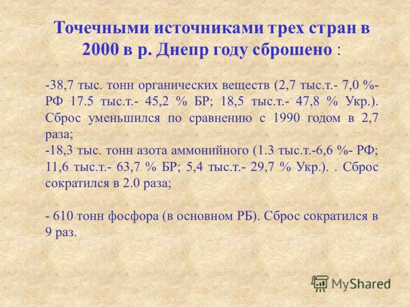Точечными источниками трех стран в 2000 в р. Днепр году сброшено : -38,7 тыс. тонн органических веществ (2,7 тыс.т.- 7,0 %- РФ 17.5 тыс.т.- 45,2 % БР; 18,5 тыс.т.- 47,8 % Укр.). Сброс уменьшился по сравнению с 1990 годом в 2,7 раза; -18,3 тыс. тонн а