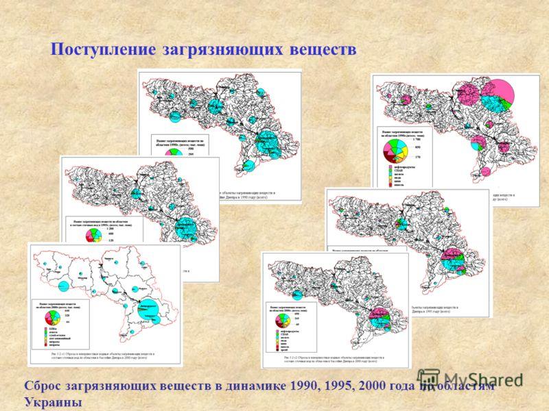 Поступление загрязняющих веществ Сброс загрязняющих веществ в динамике 1990, 1995, 2000 года по областям Украины