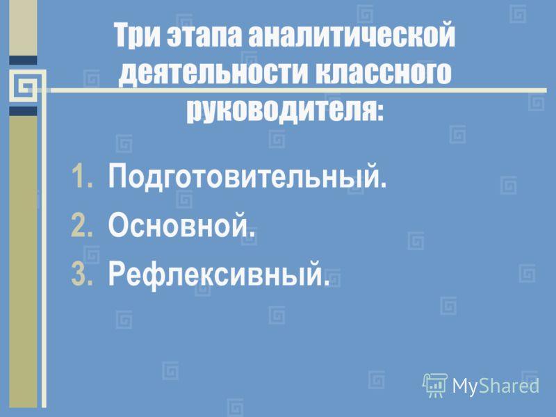 Три этапа аналитической деятельности классного руководителя: 1.Подготовительный. 2.Основной. 3.Рефлексивный.