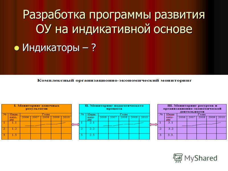 20 Разработка программы развития ОУ на индикативной основе Индикаторы – ? Индикаторы – ?