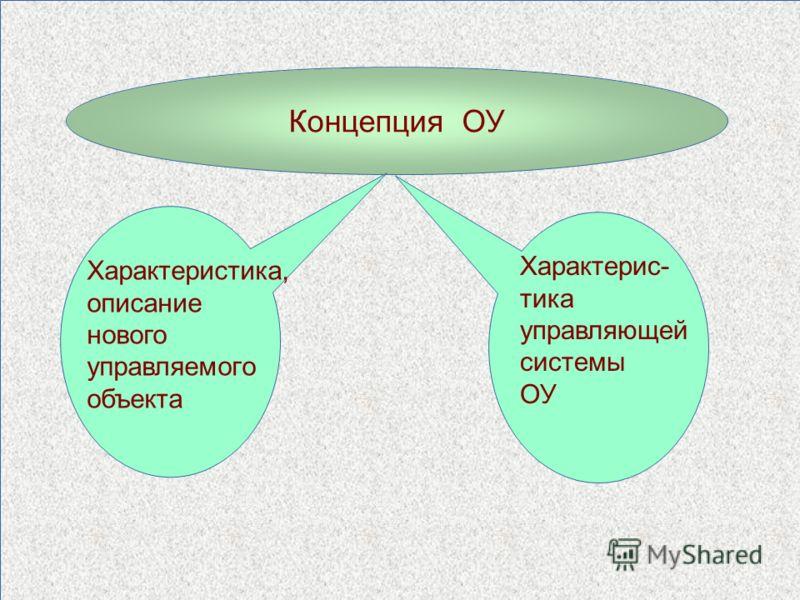Концепция ОУ Характеристика, описание нового управляемого объекта Характерис- тика управляющей системы ОУ