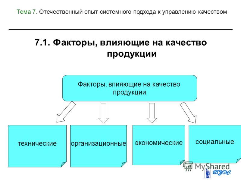 Факторы, влияющие на качество продукции техническиеорганизационные экономические социальные 7.1. Факторы, влияющие на качество продукции Тема 7. Отечественный опыт системного подхода к управлению качеством