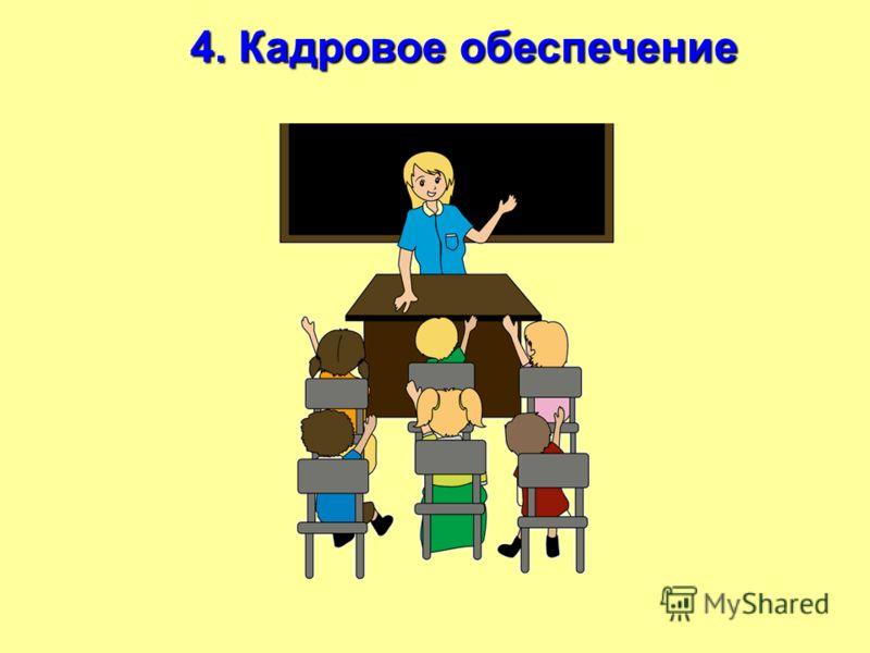 4. Кадровое обеспечение