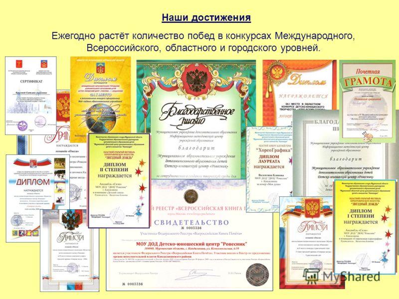 Наши достижения Ежегодно растёт количество побед в конкурсах Международного, Всероссийского, областного и городского уровней.