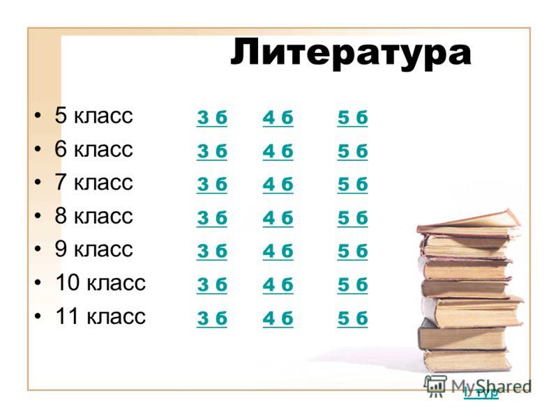 Литература 5 класс 6 класс 7 класс 8 класс 9 класс 10 класс 11 класс 3 б 4 б 5 б I тур
