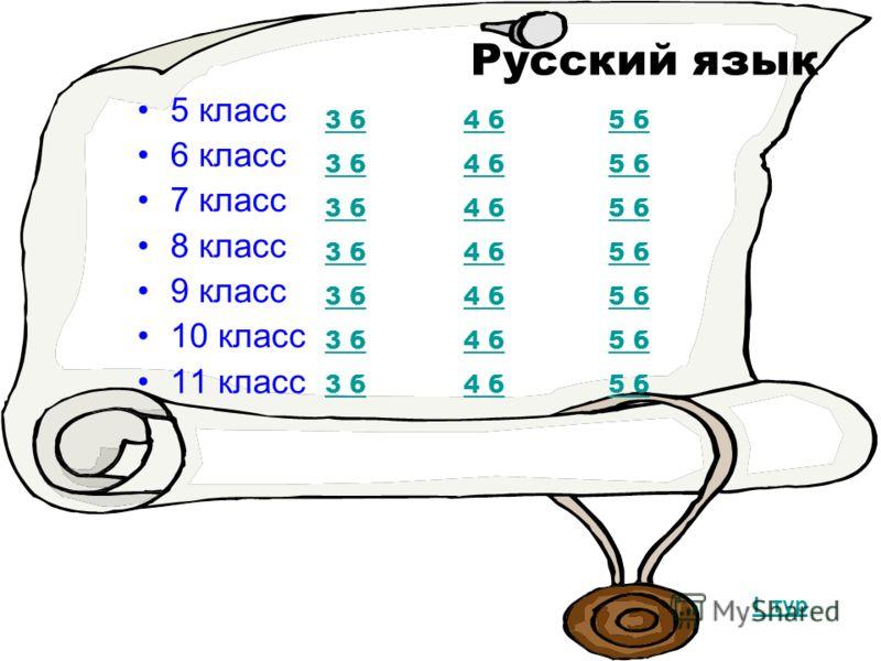 Русский язык 5 класс 6 класс 7 класс 8 класс 9 класс 10 класс 11 класс 3 б 4 б 5 б I тур