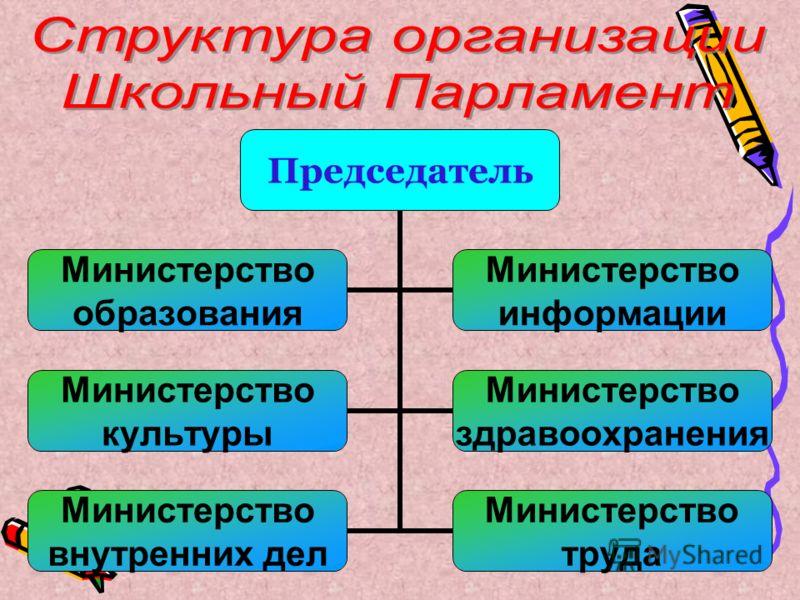 Председатель Министерство образования Министерство информации Министерство культуры Министерство здравоохранения Министерство внутренних дел Министерство труда