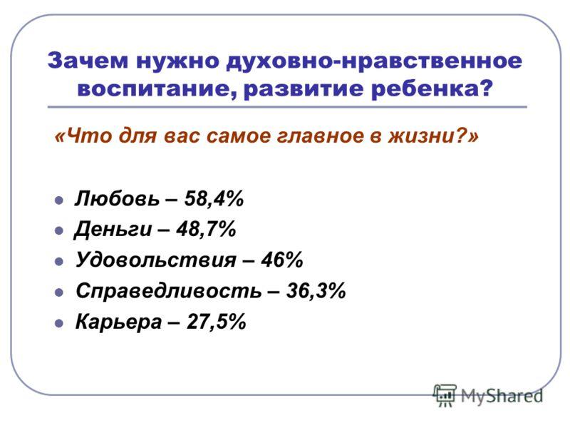 «Что для вас самое главное в жизни?» Любовь – 58,4% Деньги – 48,7% Удовольствия – 46% Справедливость – 36,3% Карьера – 27,5%