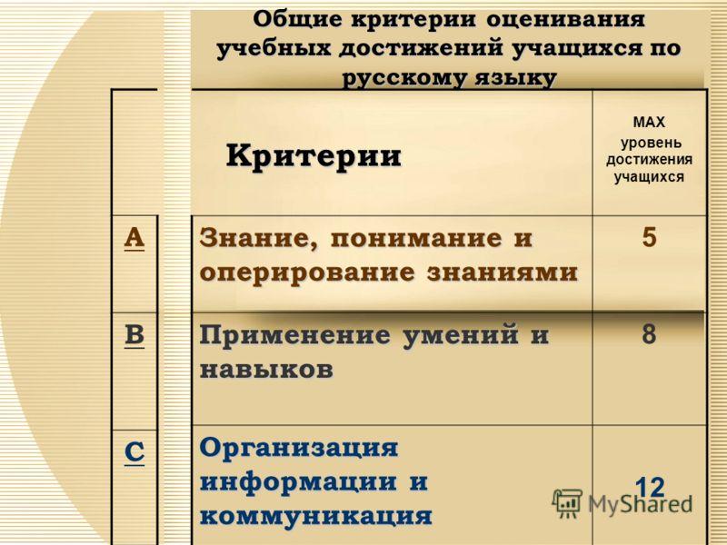 Общие критерии оценивания учебных достижений учащихся по русскому языку Критерии Критерии МАХ уровень достижения учащихся Знание, понимание и оперирование знаниями 5 Применение умений и навыков 8 Организация информации и коммуникация 12 А В С