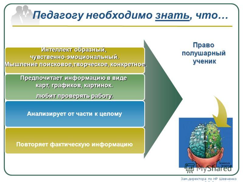 Зам.директора по НР Шевченко Р.В.Company Logo Педагогу необходимо знать, что… Интеллект образный, чувственно-эмоциональный. Мышление поисковое,творческое, конкретное. Мышление поисковое,творческое, конкретное. Предпочитает информацию в виде карт, гра