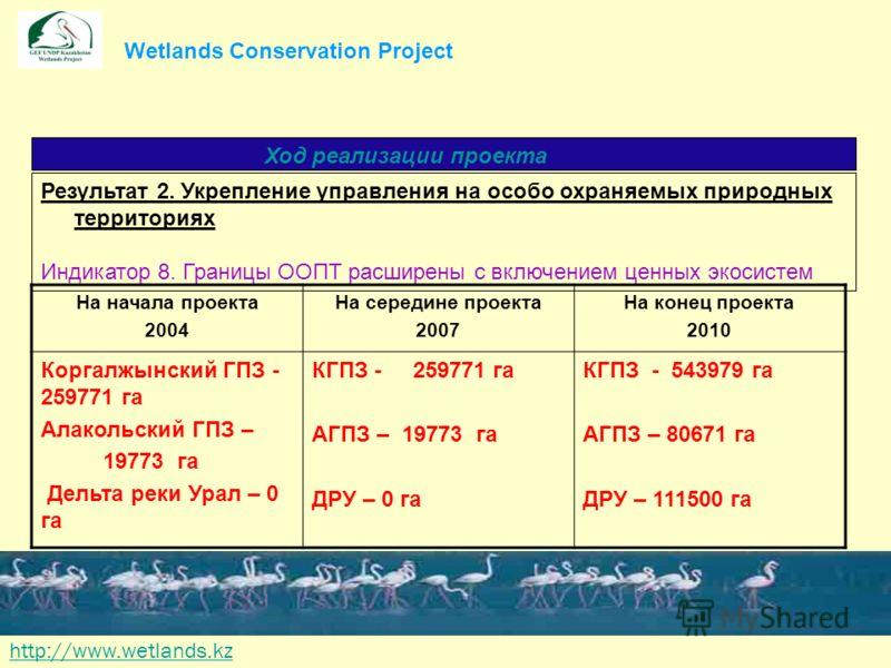 http://www.wetlands.kz Результат 2. Укрепление управления на особо охраняемых природных территориях Индикатор 8. Границы ООПТ расширены с включением ценных экосистем Ход реализации проекта На начала проекта 2004 На середине проекта 2007 На конец прое