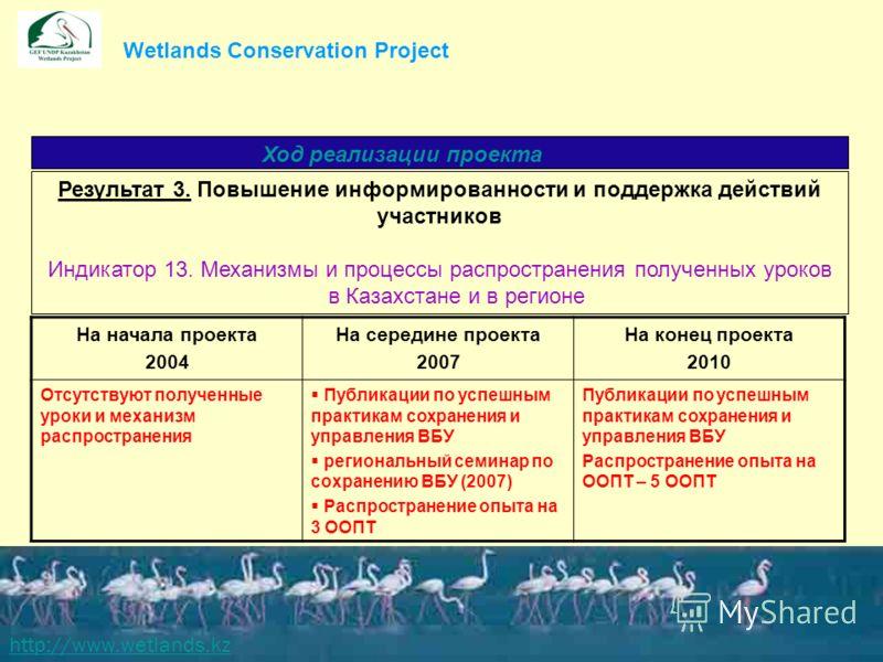 http://www.wetlands.kz Результат 3. Повышение информированности и поддержка действий участников Индикатор 13. Механизмы и процессы распространения полученных уроков в Казахстане и в регионе Ход реализации проекта На начала проекта 2004 На середине пр