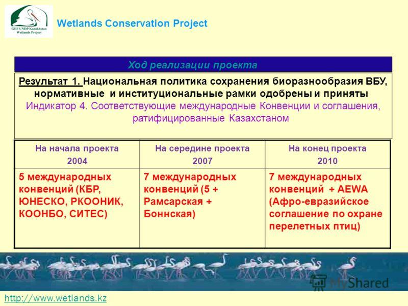 http://www.wetlands.kz Результат 1. Национальная политика сохранения биоразнообразия ВБУ, нормативные и институциональные рамки одобрены и приняты Индикатор 4. Соответствующие международные Конвенции и соглашения, ратифицированные Казахстаном Ход реа