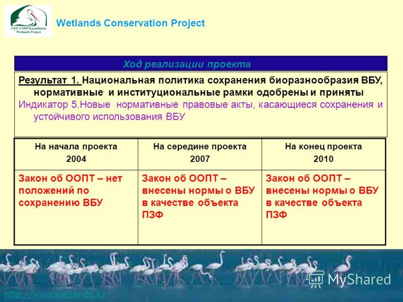 http://www.wetlands.kz Результат 1. Национальная политика сохранения биоразнообразия ВБУ, нормативные и институциональные рамки одобрены и приняты Индикатор 5.Новые нормативные правовые акты, касающиеся сохранения и устойчивого использования ВБУ Ход