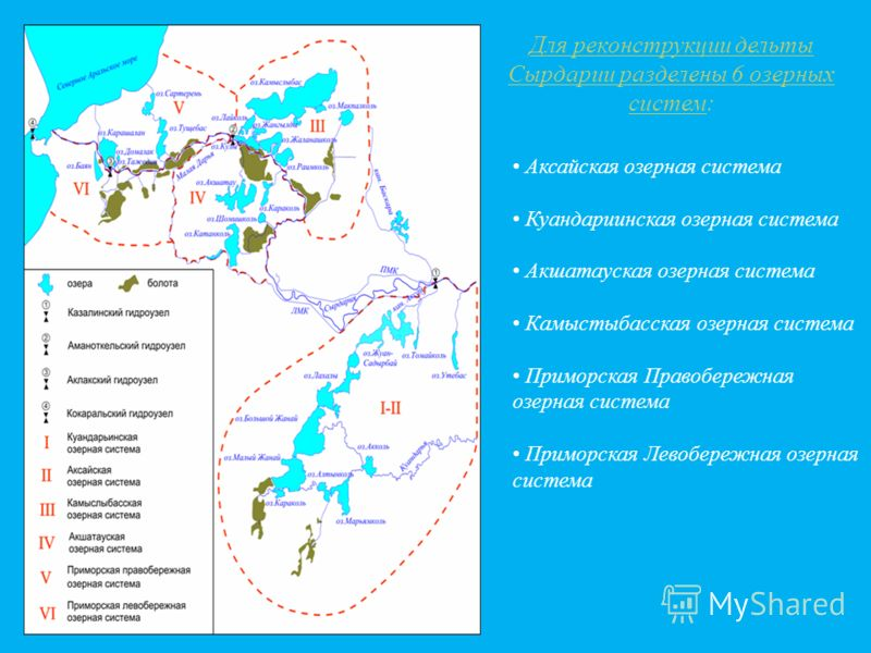 Для реконструкции дельты Сырдарии разделены 6 озерных систем: Аксайская озерная система Куандариинская озерная система Акшатауская озерная система Камыстыбасская озерная система Приморская Правобережная озерная система Приморская Левобережная озерная