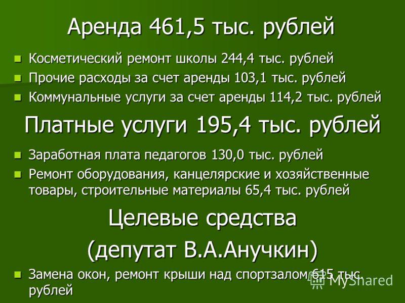 Аренда 461,5 тыс. рублей Косметический ремонт школы 244,4 тыс. рублей Косметический ремонт школы 244,4 тыс. рублей Прочие расходы за счет аренды 103,1 тыс. рублей Прочие расходы за счет аренды 103,1 тыс. рублей Коммунальные услуги за счет аренды 114,