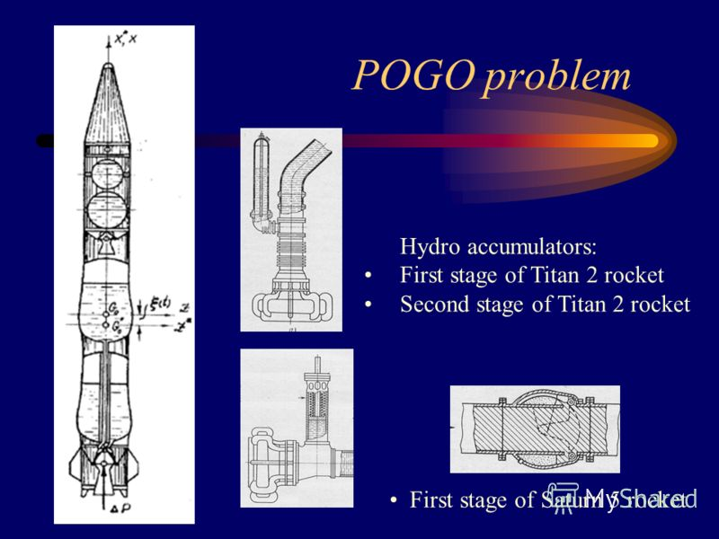 POGO problem Hydro accumulators: First stage of Titan 2 rocket Second stage of Titan 2 rocket First stage of Saturn 5 rocket