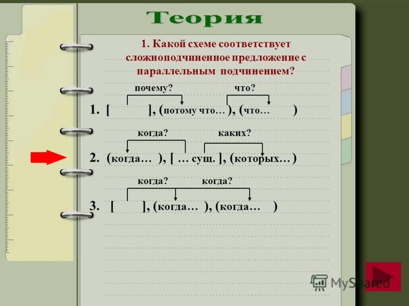 1. Какой схеме соответствует сложноподчиненное предложение с параллельным подчинением? [ ], ( потому что… ), ( что… ) почему?что? 1. 2. ( когда… ), [ … сущ. ], ( которых… ) когда?каких? 3. [ ], ( когда… ), ( когда… ) когда?