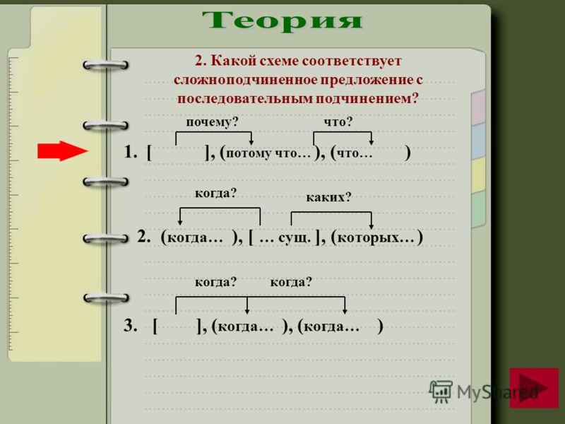 2. Какой схеме соответствует сложноподчиненное предложение с последовательным подчинением? [ ], ( потому что… ), ( что… ) почему?что? 1. 2. ( когда… ), [ … сущ. ], ( которых… ) когда? каких? 3. [ ], ( когда… ), ( когда… ) когда?