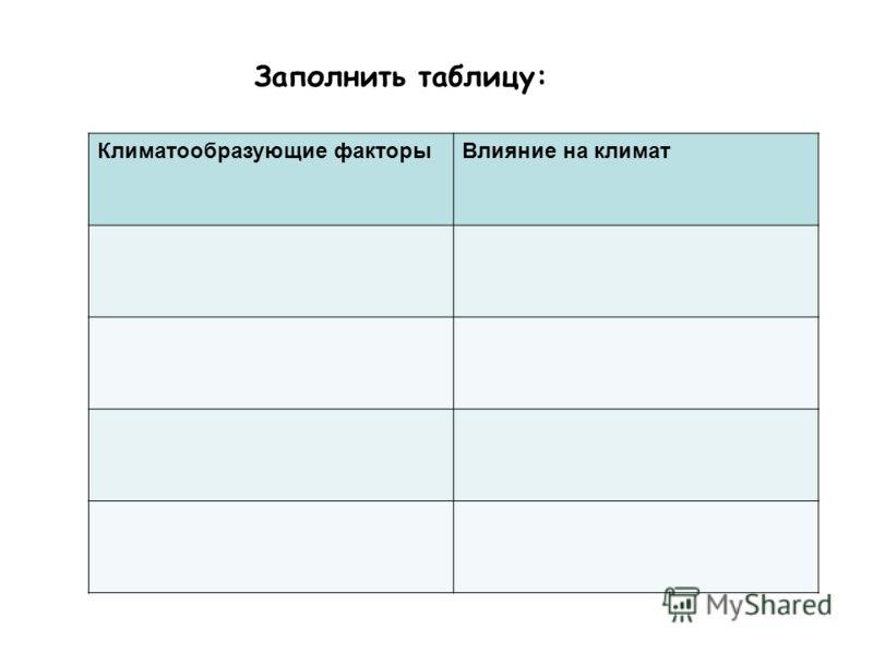 Заполнить таблицу: Климатообразующие факторыВлияние на климат
