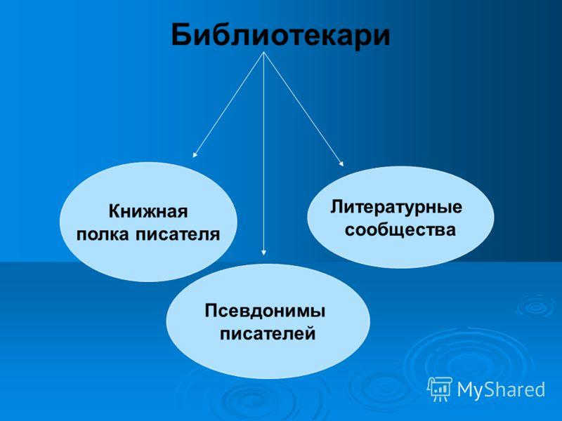 Библиотекари Книжная полка писателя Литературные сообщества Псевдонимы писателей
