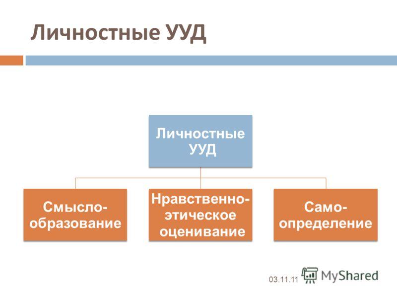 Личностные УУД Личностные УУД Смысло- образование Нравственно- этическое оценивание Само- определение 03.11.11