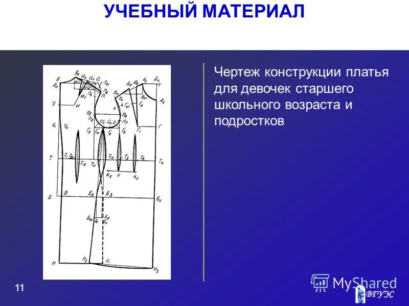 Рисунок Чертеж конструкции платья для девочек старшего школьного возраста и подростков 11 УЧЕБНЫЙ МАТЕРИАЛ