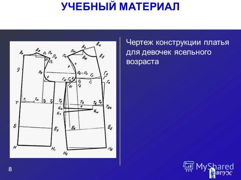 Рисунок Чертеж конструкции платья для девочек ясельного возраста 8 УЧЕБНЫЙ МАТЕРИАЛ