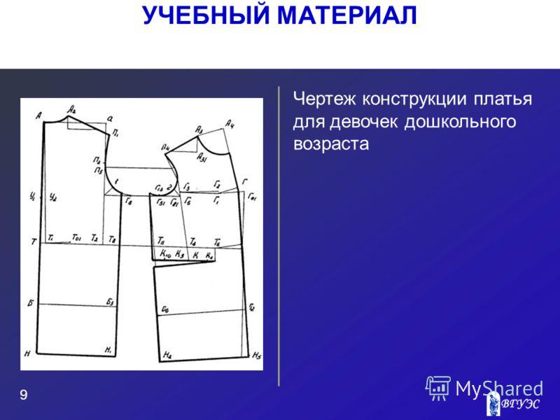 Рисунок Чертеж конструкции платья для девочек дошкольного возраста 9 УЧЕБНЫЙ МАТЕРИАЛ