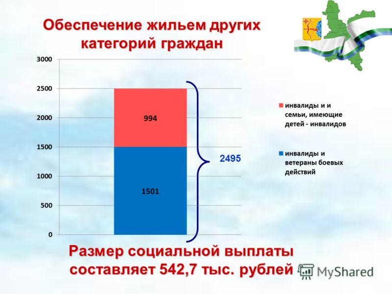 Обеспечение жильем других категорий граждан Размер социальной выплаты составляет 542,7 тыс. рублей 2495