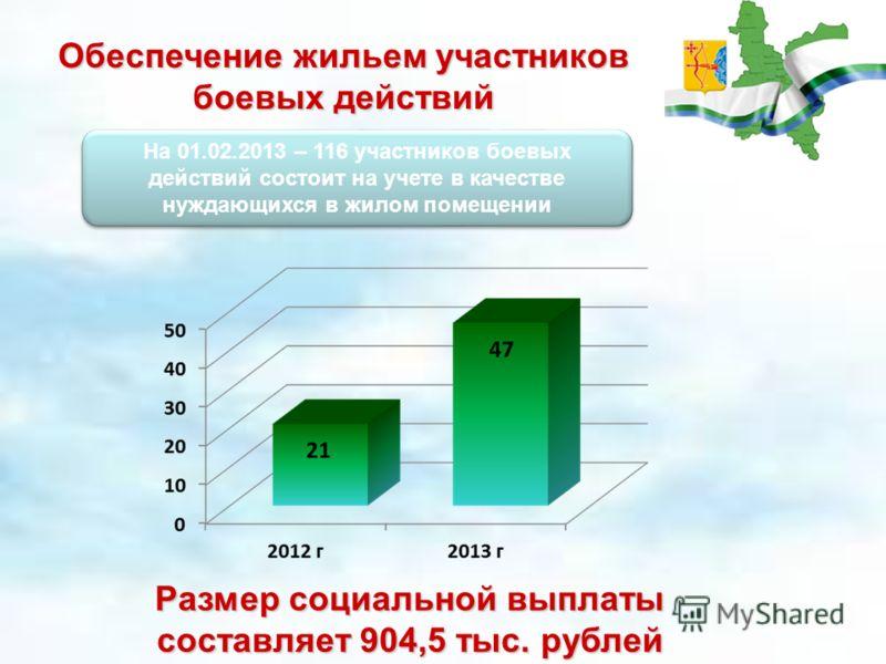 Обеспечение жильем участников боевых действий Размер социальной выплаты составляет 904,5 тыс. рублей На 01.02.2013 – 116 участников боевых действий состоит на учете в качестве нуждающихся в жилом помещении