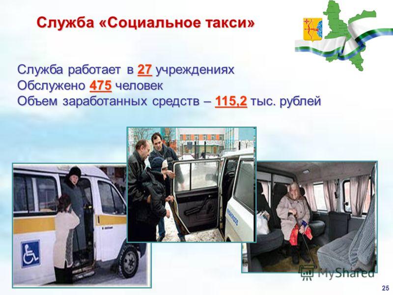 25 Служба работает в 27 учреждениях Обслужено 475 человек Объем заработанных средств – 115,2 тыс. рублей Служба «Социальное такси»