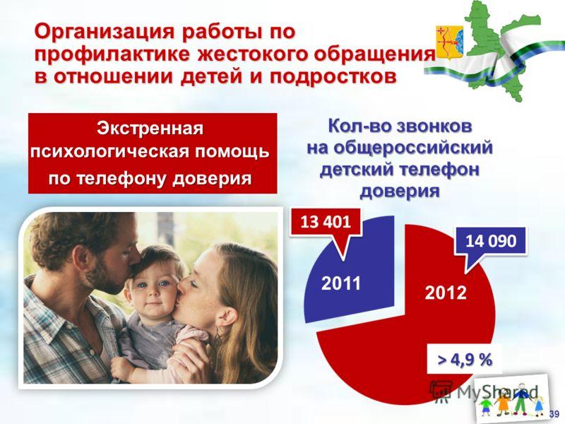 Организация работы по профилактике жестокого обращения в отношении детей и подростков Экстренная психологическая помощь по телефону доверия 2011 2012 39