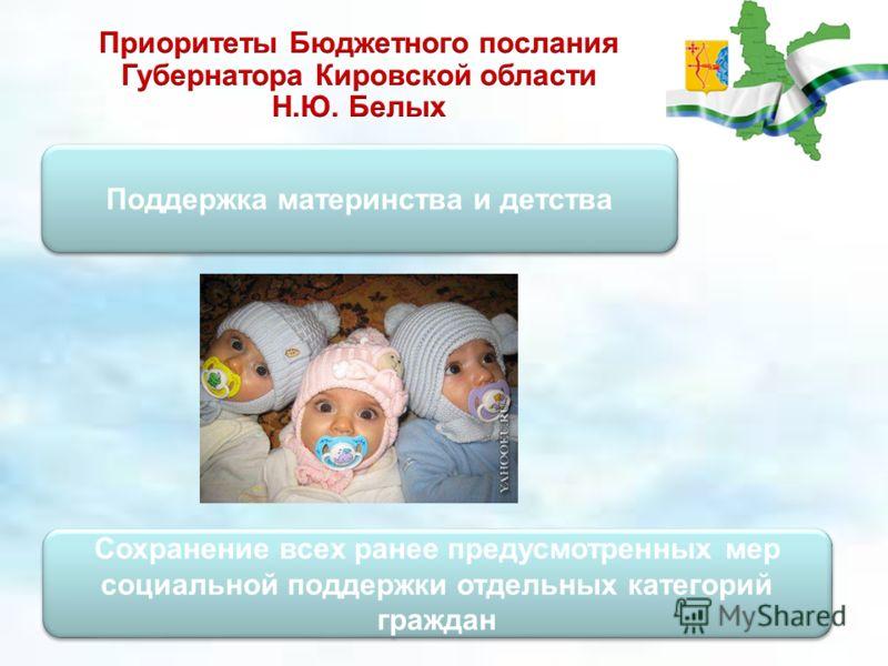 Поддержка материнства и детства Сохранение всех ранее предусмотренных мер социальной поддержки отдельных категорий граждан