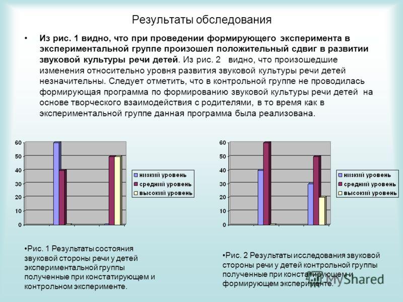 Результаты обследования Из рис. 1 видно, что при проведении формирующего эксперимента в экспериментальной группе произошел положительный сдвиг в развитии звуковой культуры речи детей. Из рис. 2 видно, что произошедшие изменения относительно уровня ра