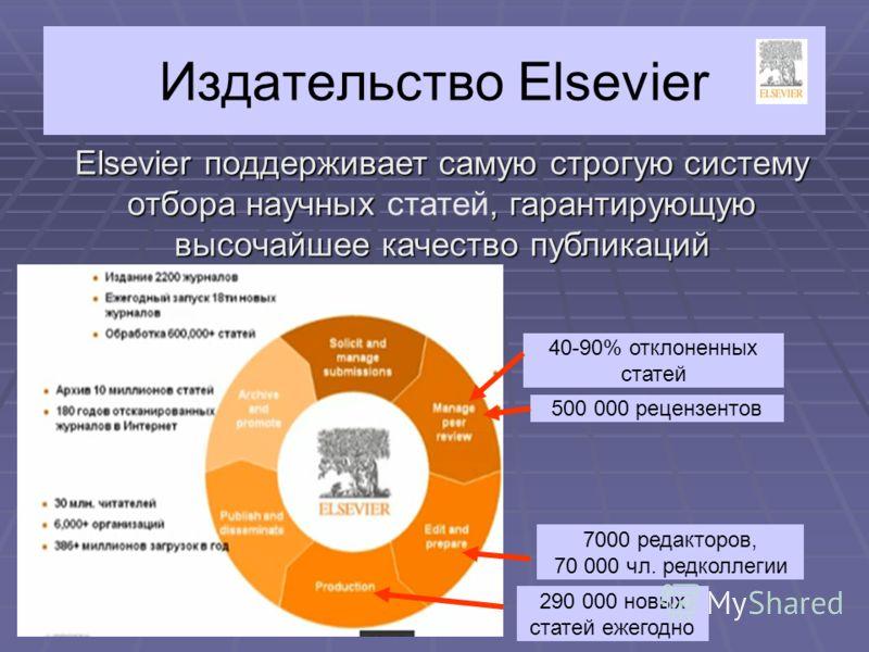 Издательство Elsevier 290 000 новых статей ежегодно Elsevier поддерживает самую строгую систему отбора научных, гарантирующую высочайшее качество публикаций Elsevier поддерживает самую строгую систему отбора научных статей, гарантирующую высочайшее к